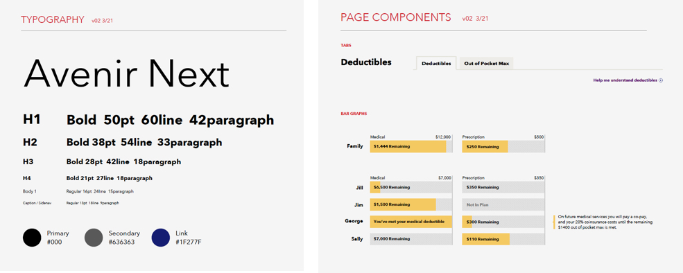Styleguide Components